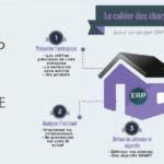 Projet ERP comment le réussir